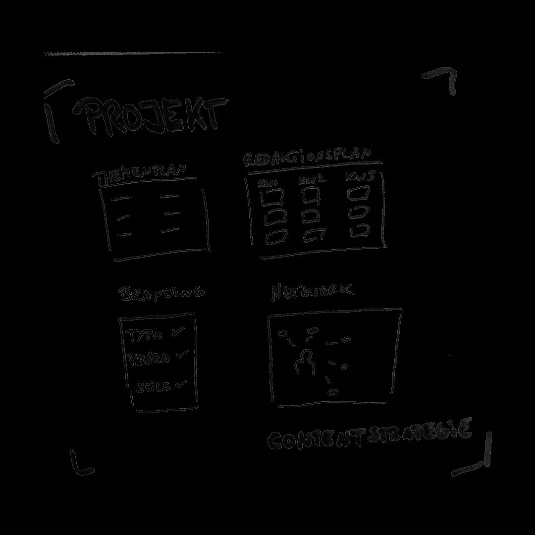 Content Strategie Projektplan