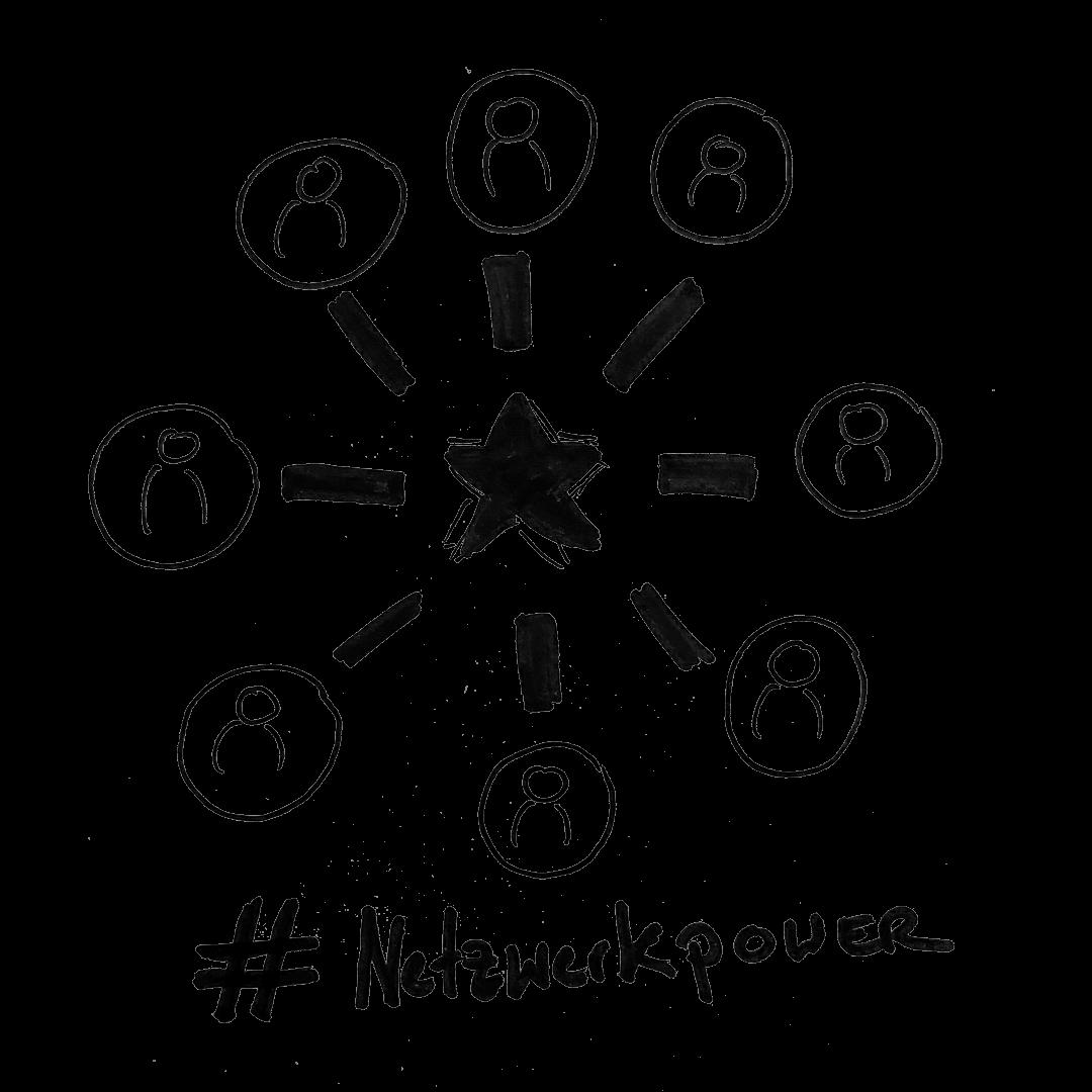 Social Media Netzwerkstrategie