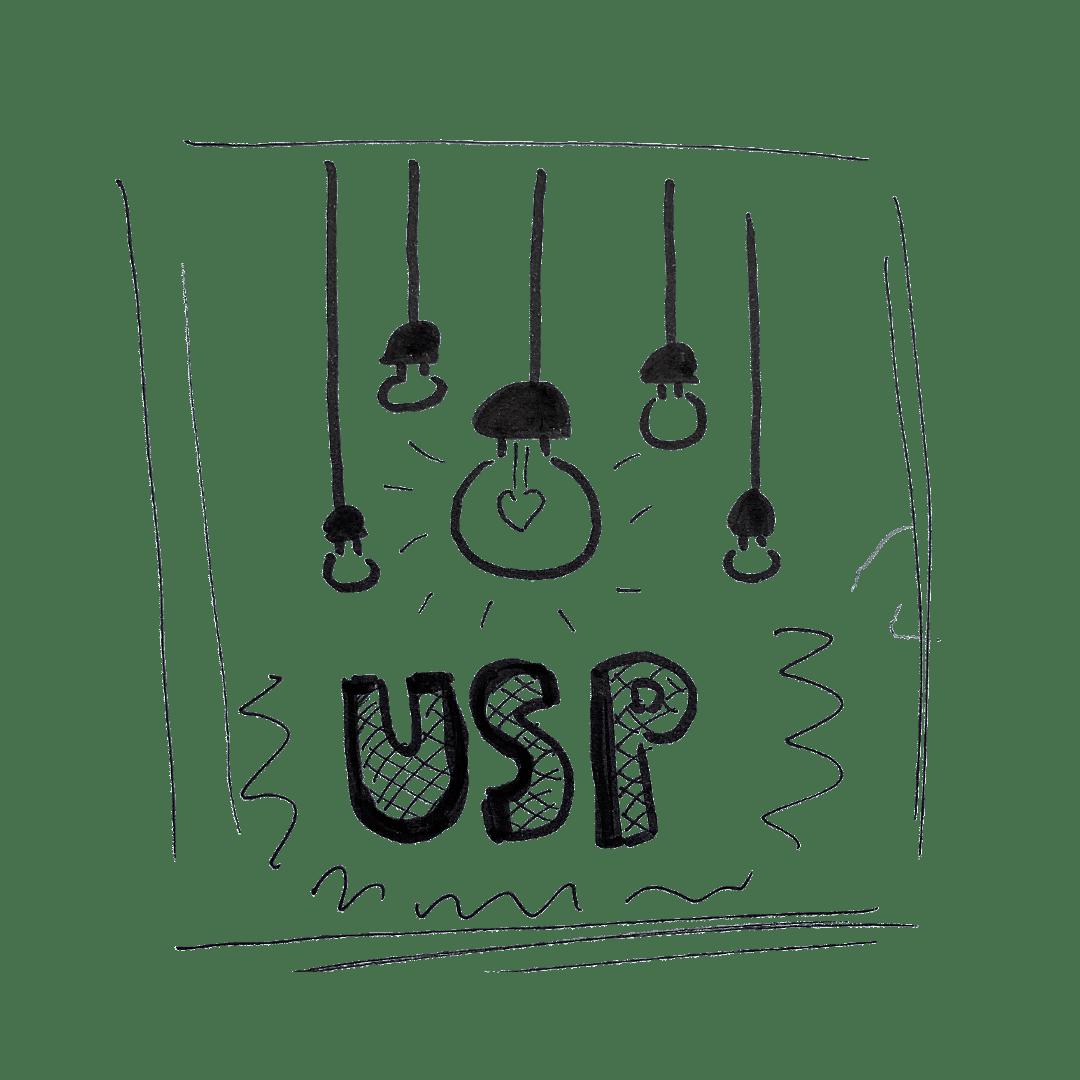USP Marke