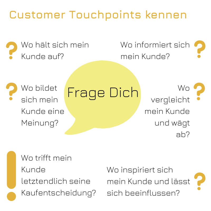 Customer Touchpoints kennen