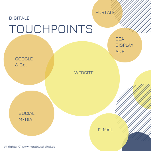 touchpoint marketing