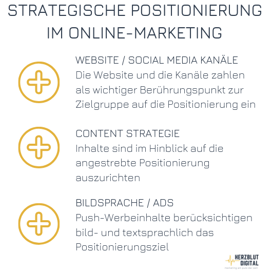 Positionierung im Online Marketing